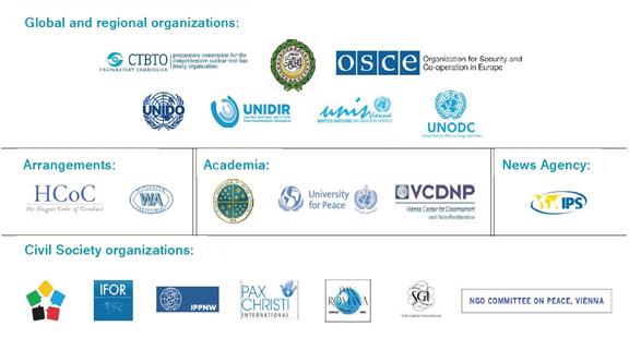 UNOV-Associations