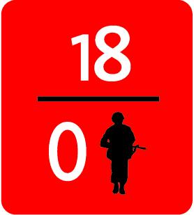 Zero Under 18 Campaign